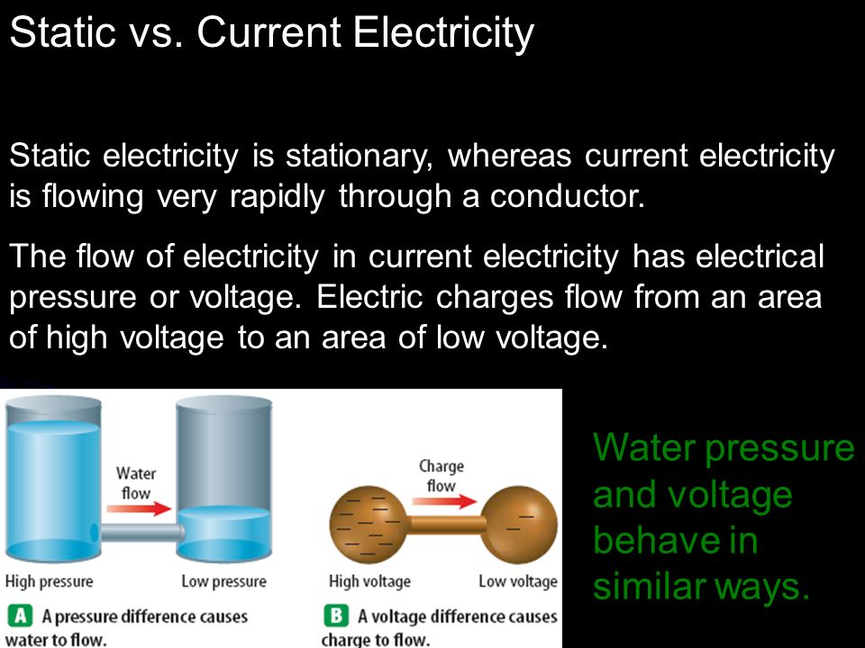Static vs. Current Electricity