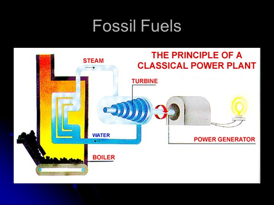 Fossil Fuels What is NZ generation like – mostly hydro, no nuclear