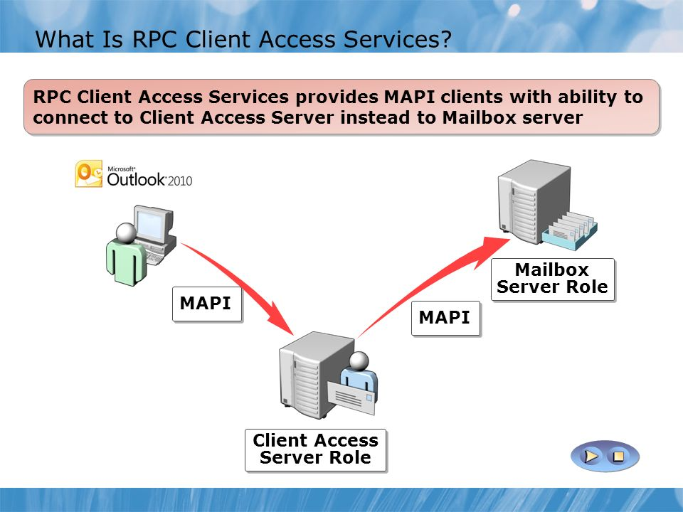 What Is RPC Client Access Services