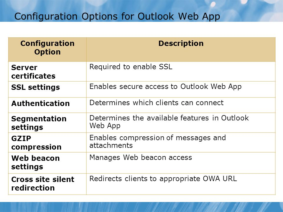 Configuration Options for Outlook Web App