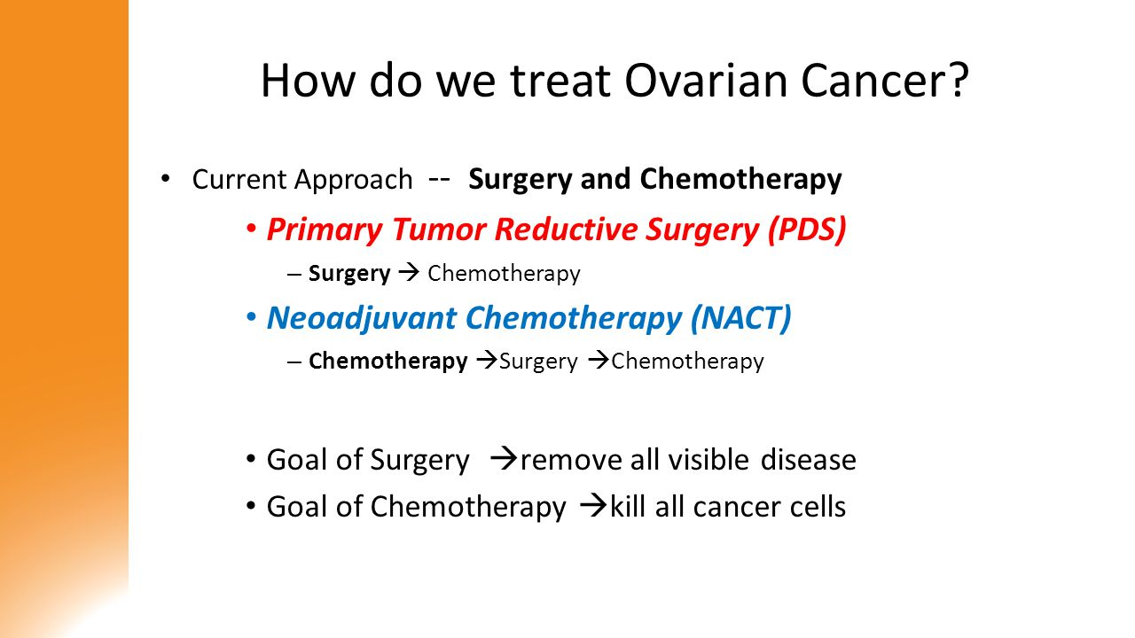 Updates In Ovarian Cancer Care Ppt Download