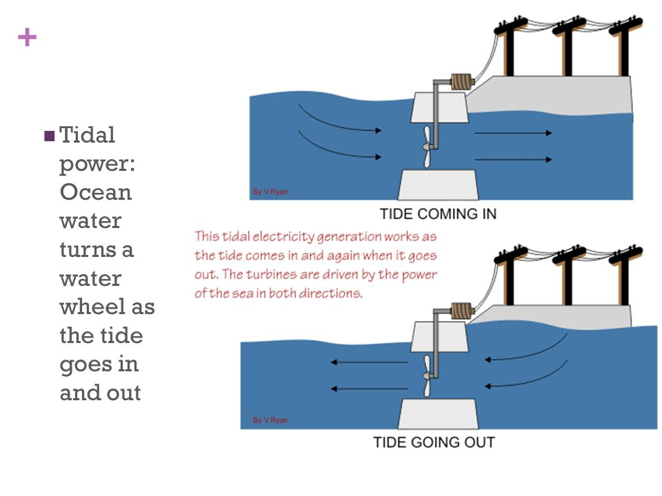 Tidal power: Ocean water turns a water wheel as the tide goes in and out