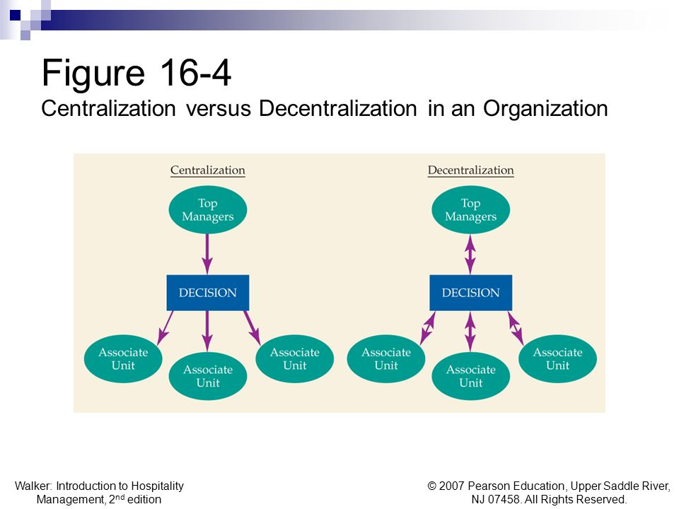 Figure 16-4 Centralization versus Decentralization in an Organization