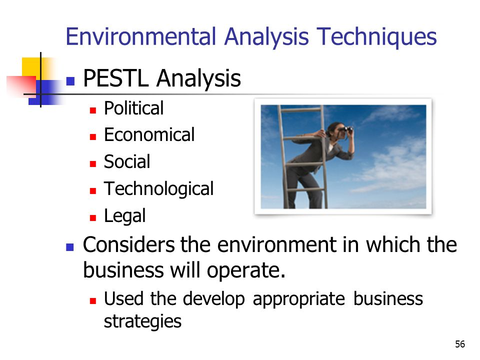 techniques of environmental analysis in business environment