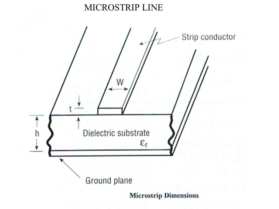Microstrip lines