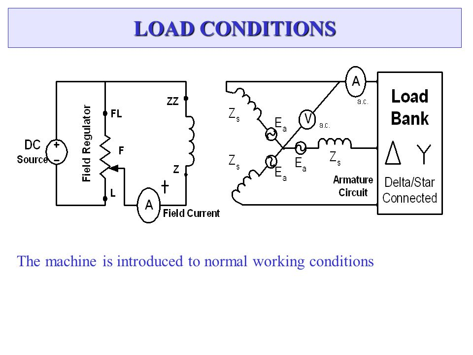 LOAD CONDITIONS The machine is introduced to normal working conditions
