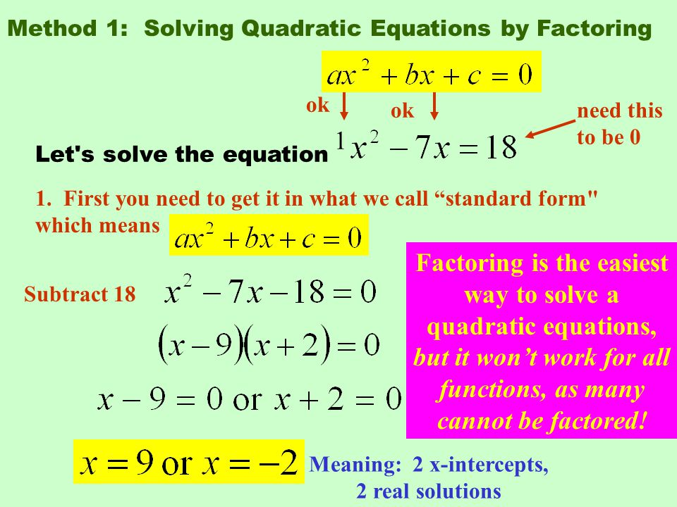 Method 1: Solving Quadratic Equations by Factoring