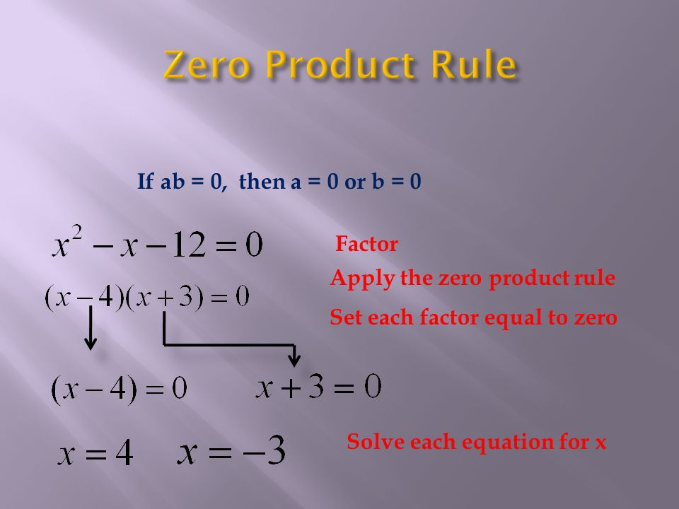 Zero Product Rule If ab = 0, then a = 0 or b = 0 Factor