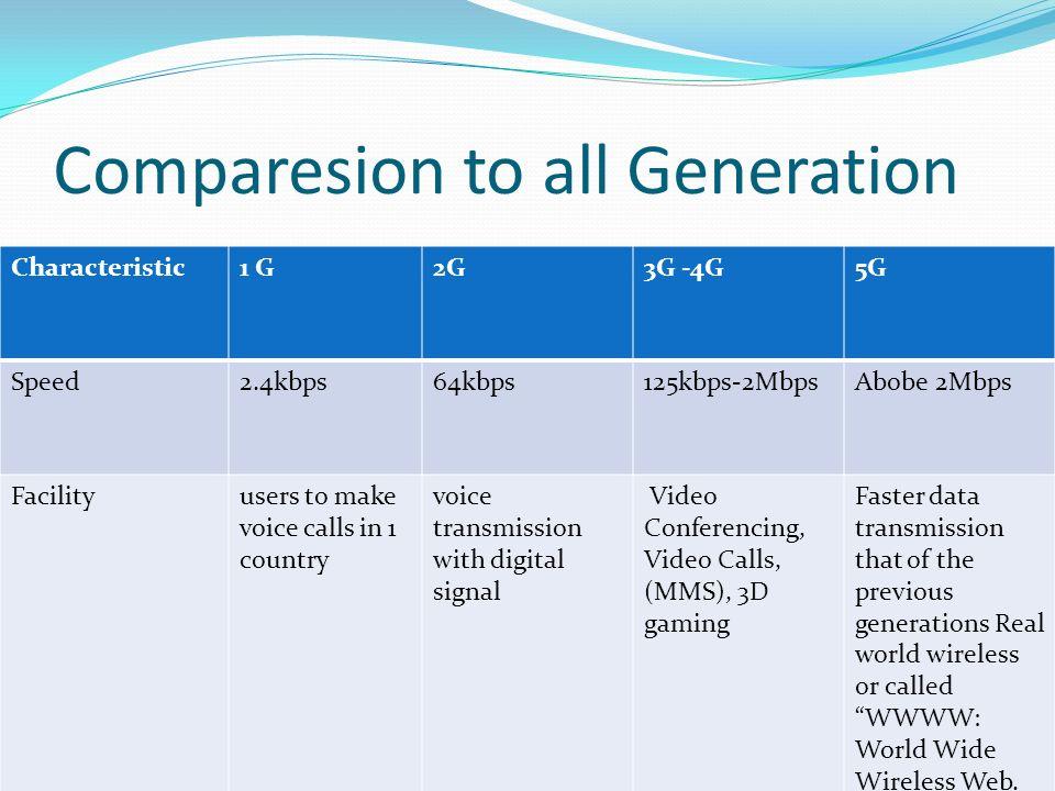 1g 2g 3g 4g 5g technology pdf