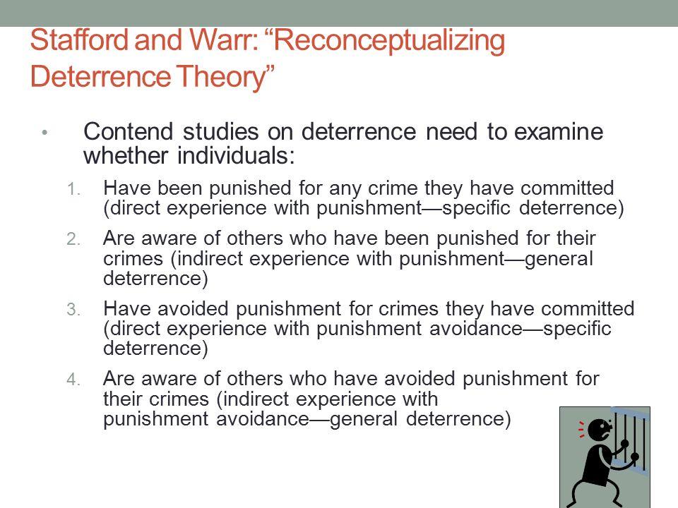 deterrent theory of punishment