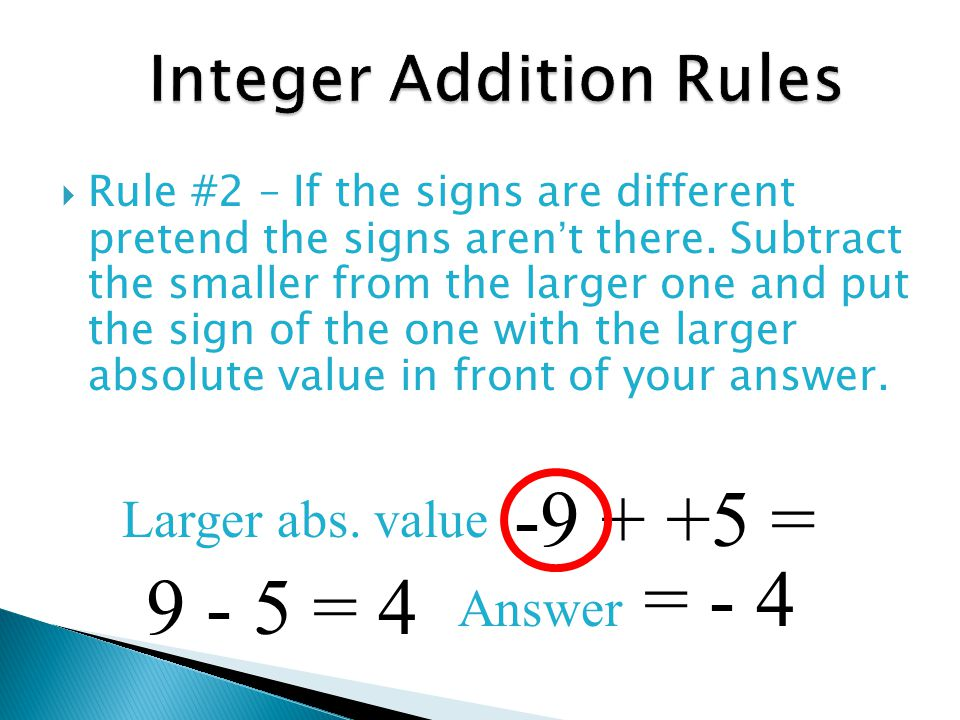 Integer Addition Rules