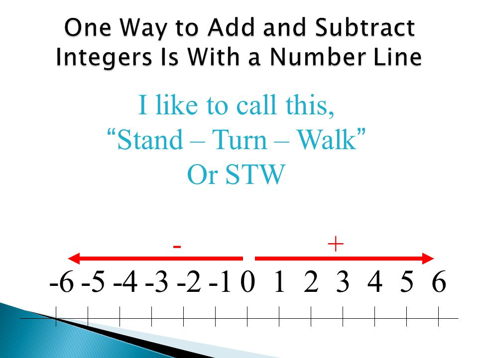 One Way to Add and Subtract Integers Is With a Number Line