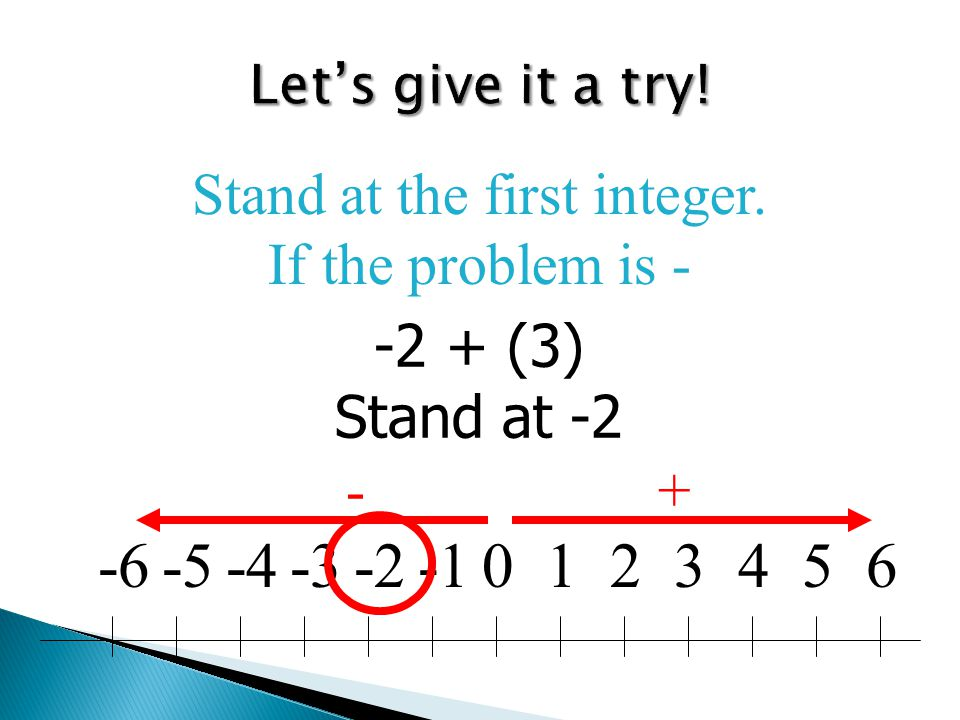 Stand at the first integer.