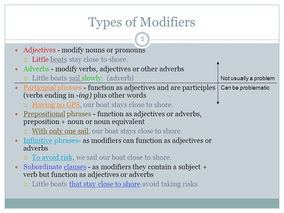 Types of Modifiers Adjectives - modify nouns or pronouns