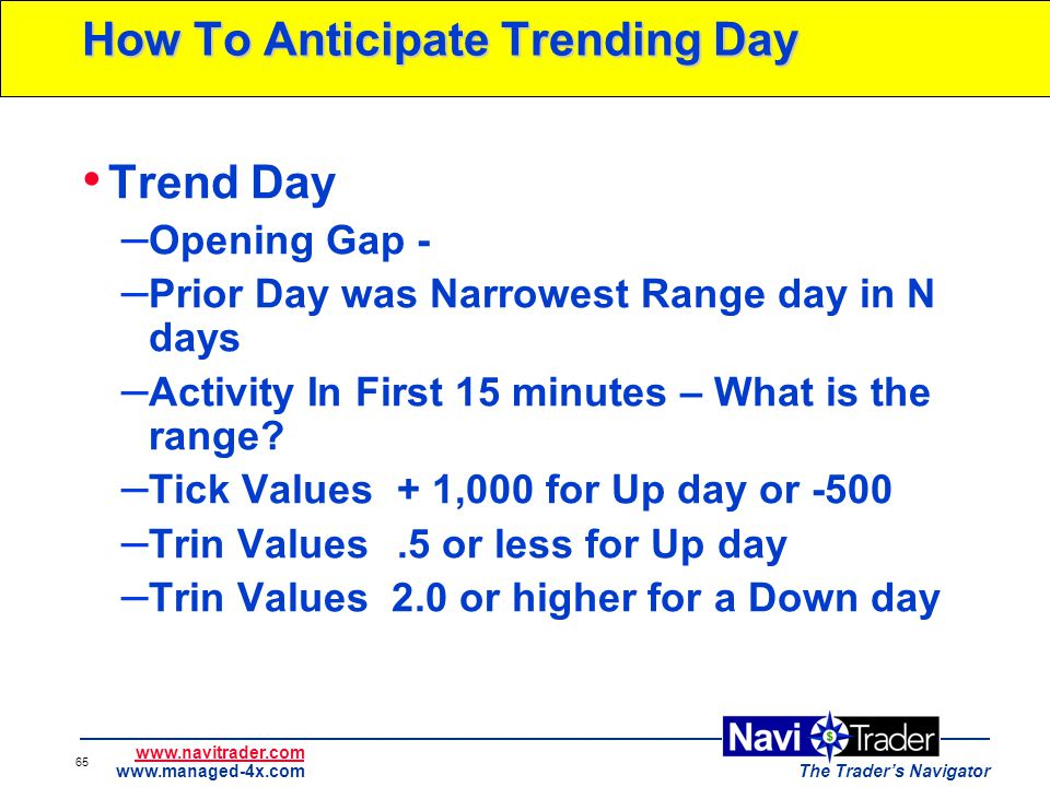 Of FOREX & Futures Trading - ppt download
