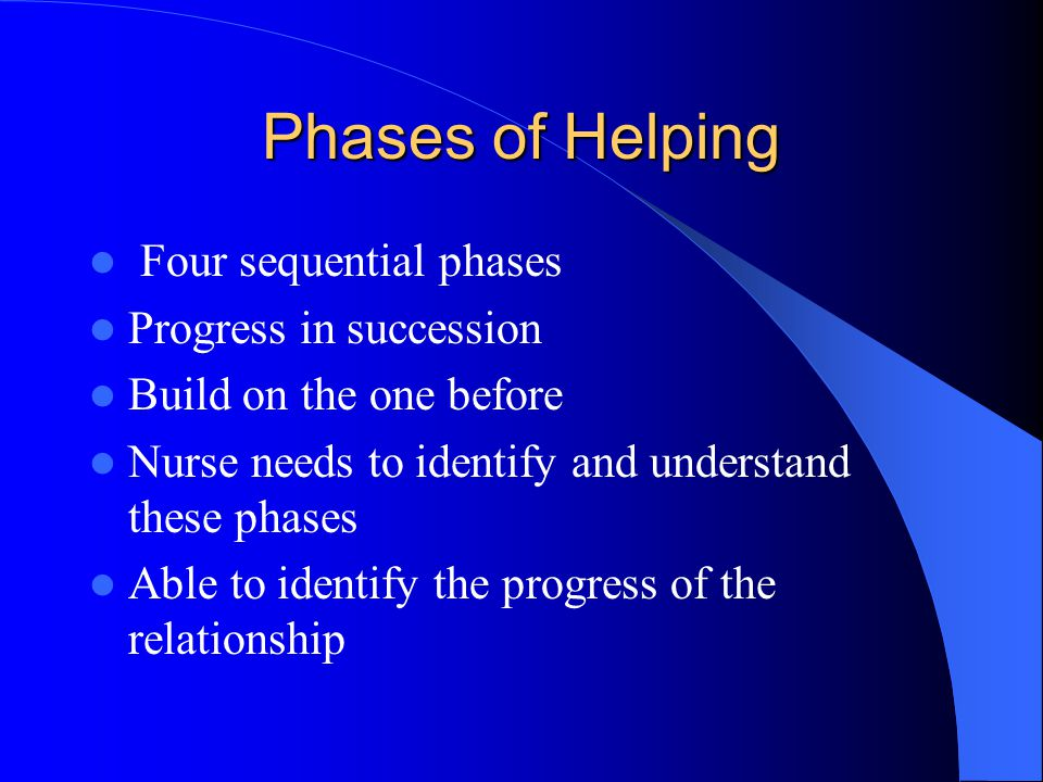 Phases of Helping Four sequential phases Progress in succession