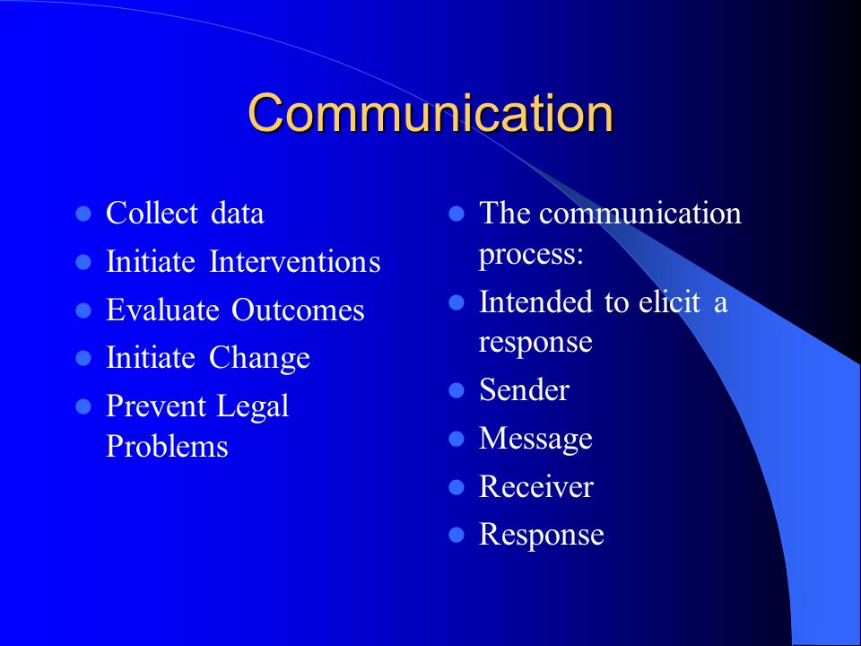 Communication Collect data Initiate Interventions Evaluate Outcomes