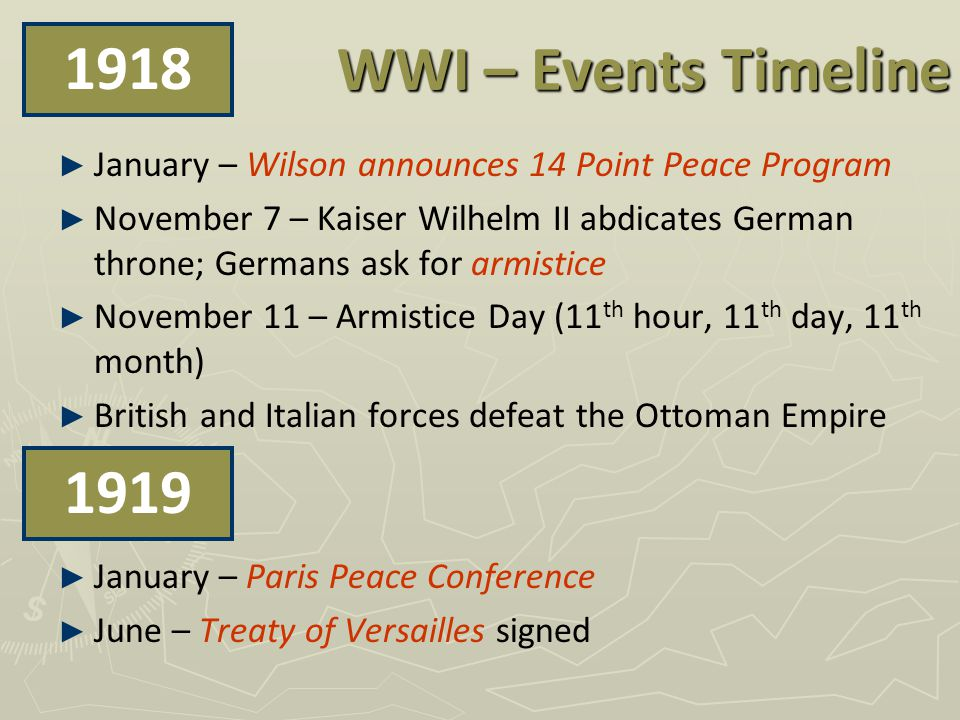 WWI – Events Timeline January – Wilson announces 14 Point Peace Program.