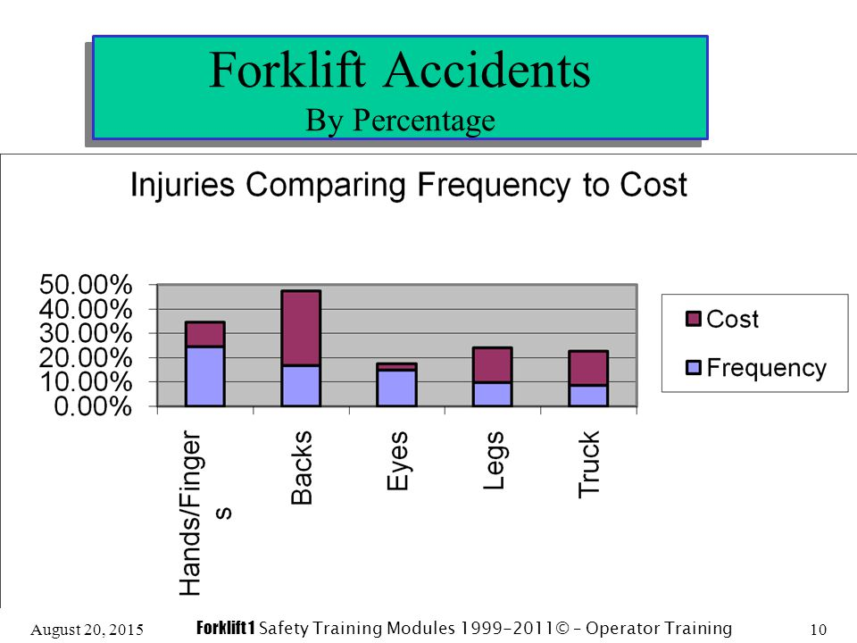 forklift training obstacle course diagram