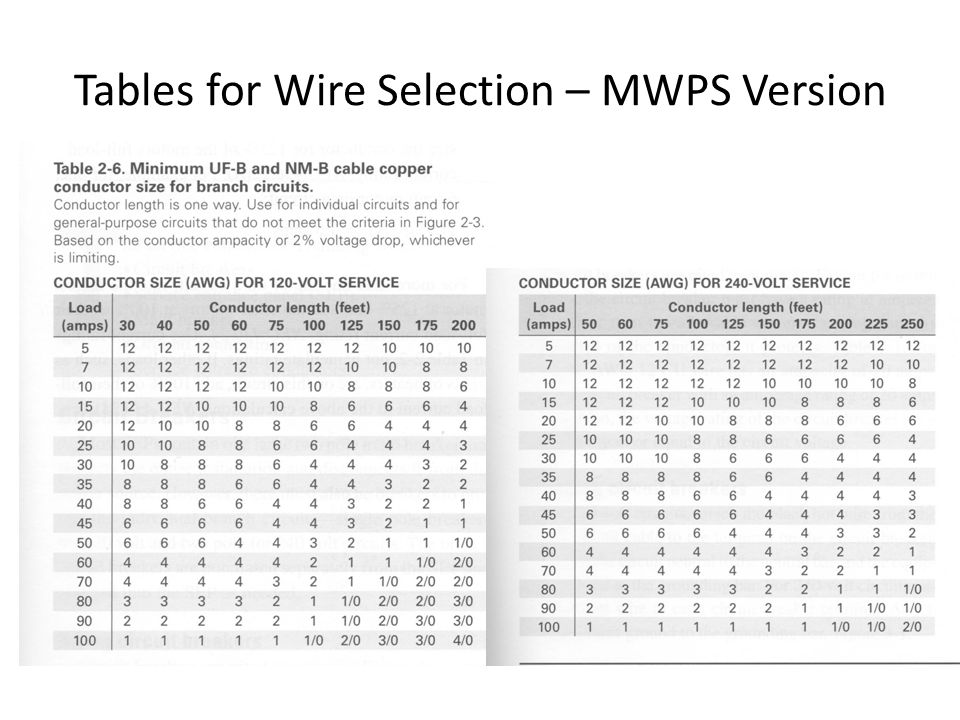 Asabe pe review session circuits controls and sensors ppt download 20 tables for wire selection mwps version greentooth Choice Image