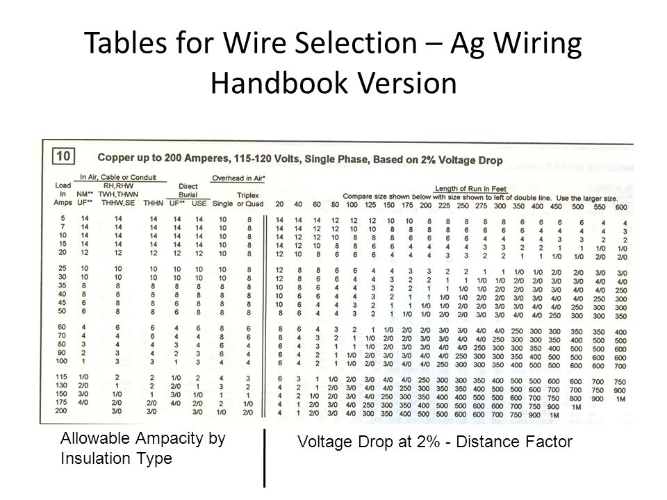 Voltage drop chart 10 2 wire wire center asabe pe review session circuits controls and sensors ppt download rh slideplayer com voltage drop calculator wire size voltage drop wiring guide keyboard keysfo Images