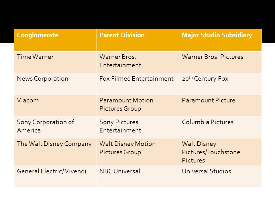 FILM PRODUCTION Hollywood - ppt download