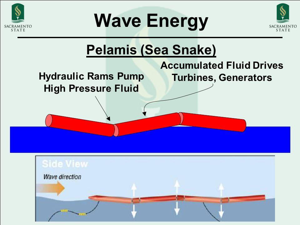 Astonishing Wave Energy Solar Radiation Wind Waves Wave Size Factors Ppt Wiring Database Gramgelartorg