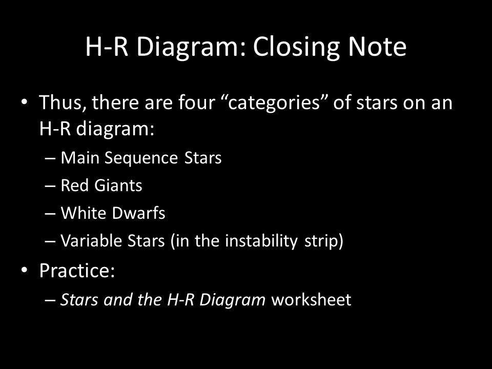 Today is friday may 29th ppt download 50 h r diagram closing note ccuart Images