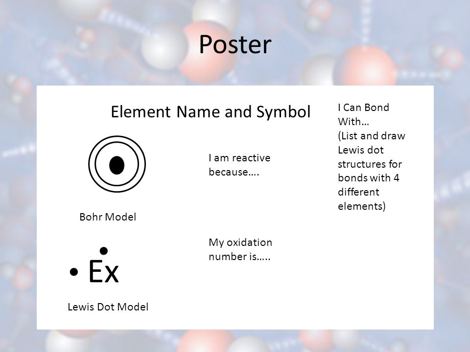 Ex Poster • • Element Name and Symbol I Can Bond With…