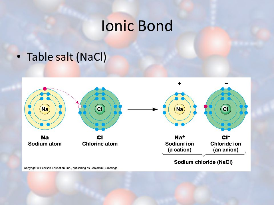 Ionic Bond Table salt (NaCl)