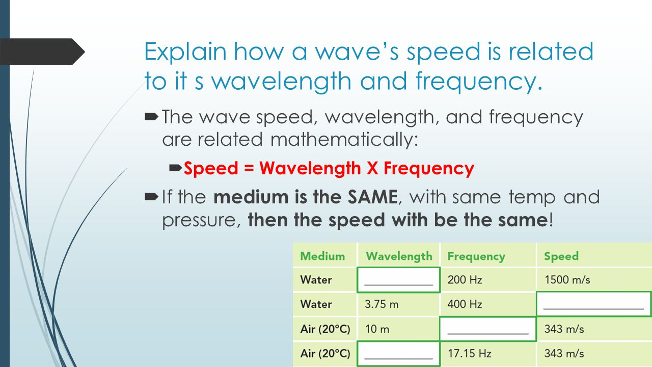Explain how a wave's speed is related to it s wavelength and frequency.