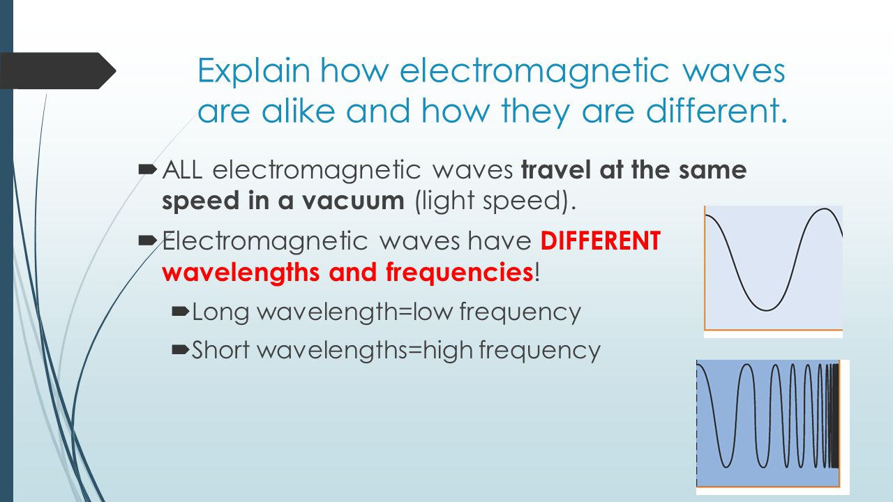 Explain how electromagnetic waves are alike and how they are different.
