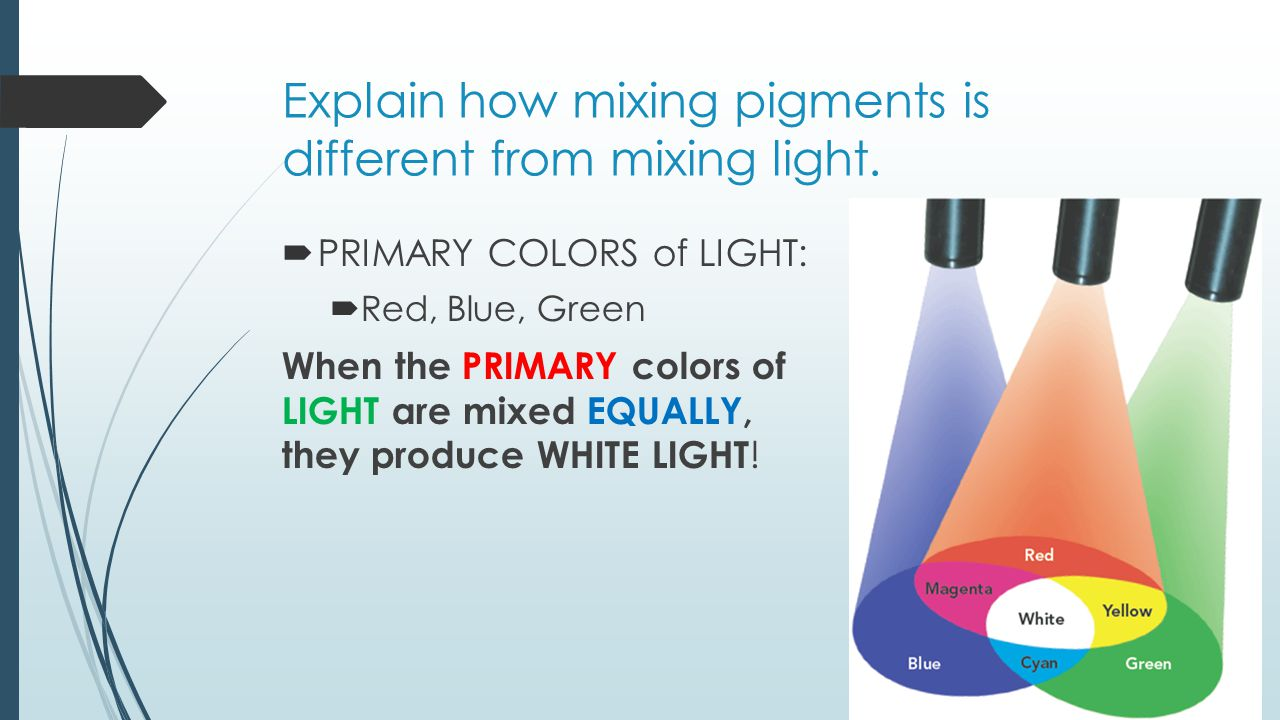 Explain how mixing pigments is different from mixing light.