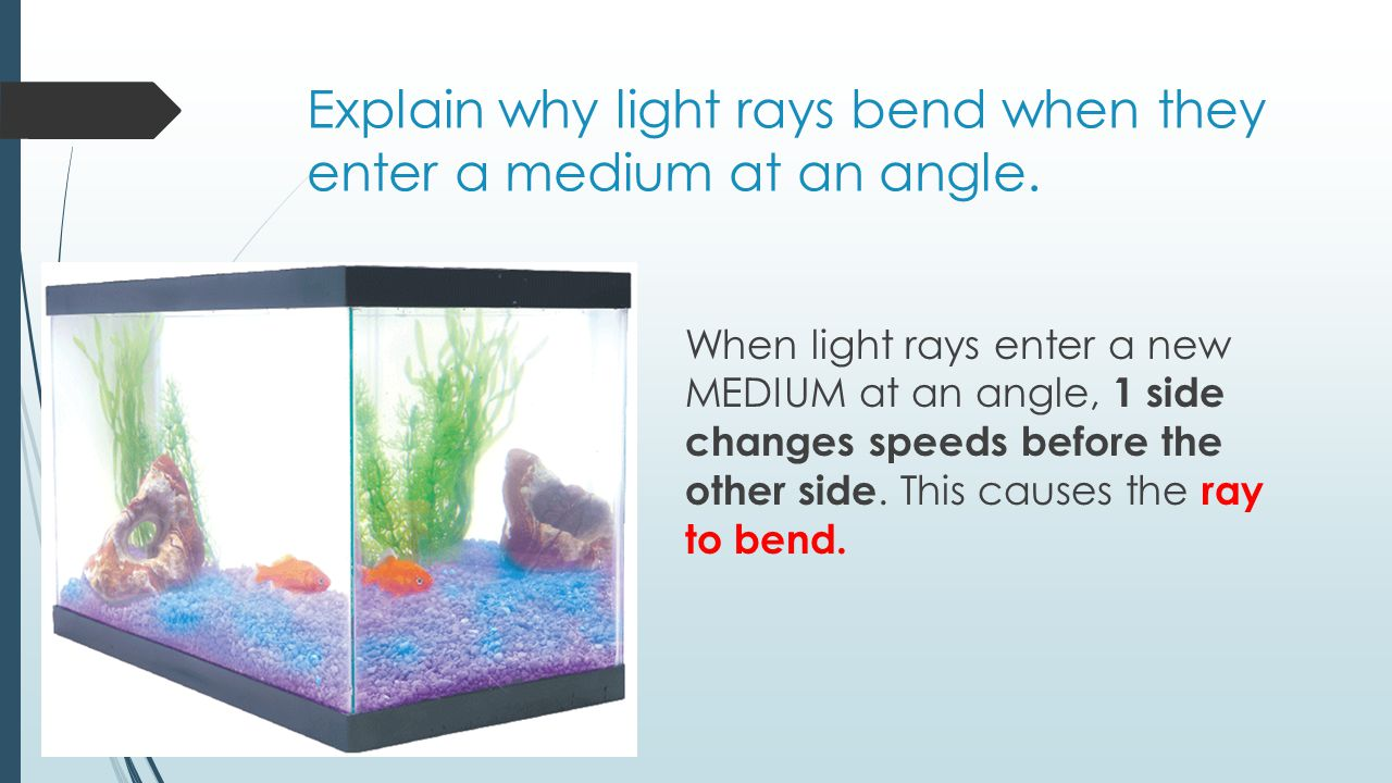 Explain why light rays bend when they enter a medium at an angle.