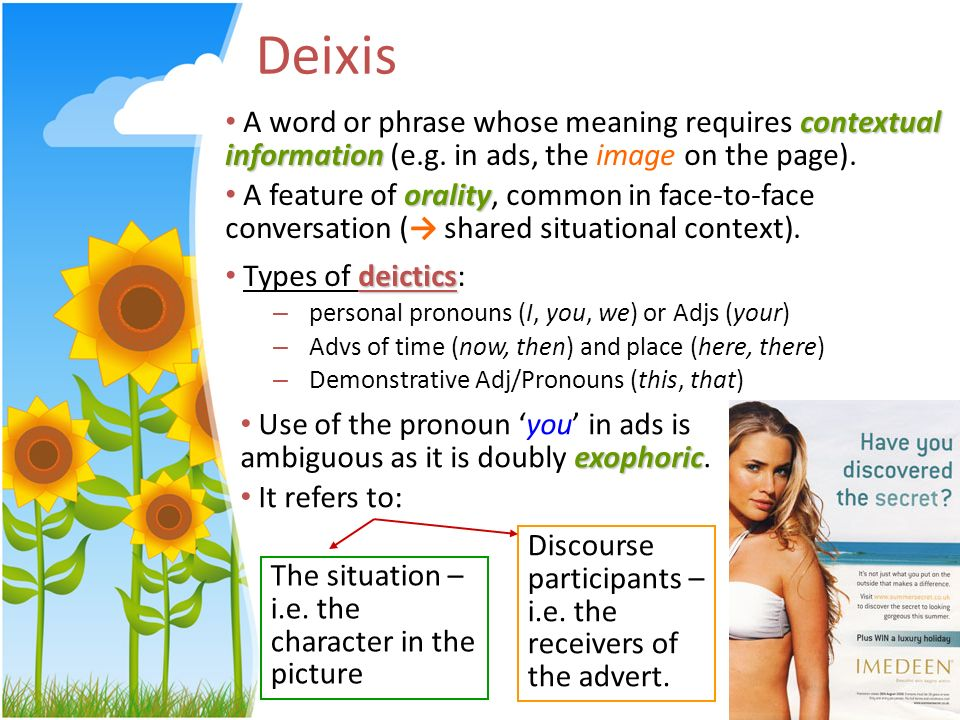 Deixis A word or phrase whose meaning requires contextual information (e.g. in ads, the image on the page).