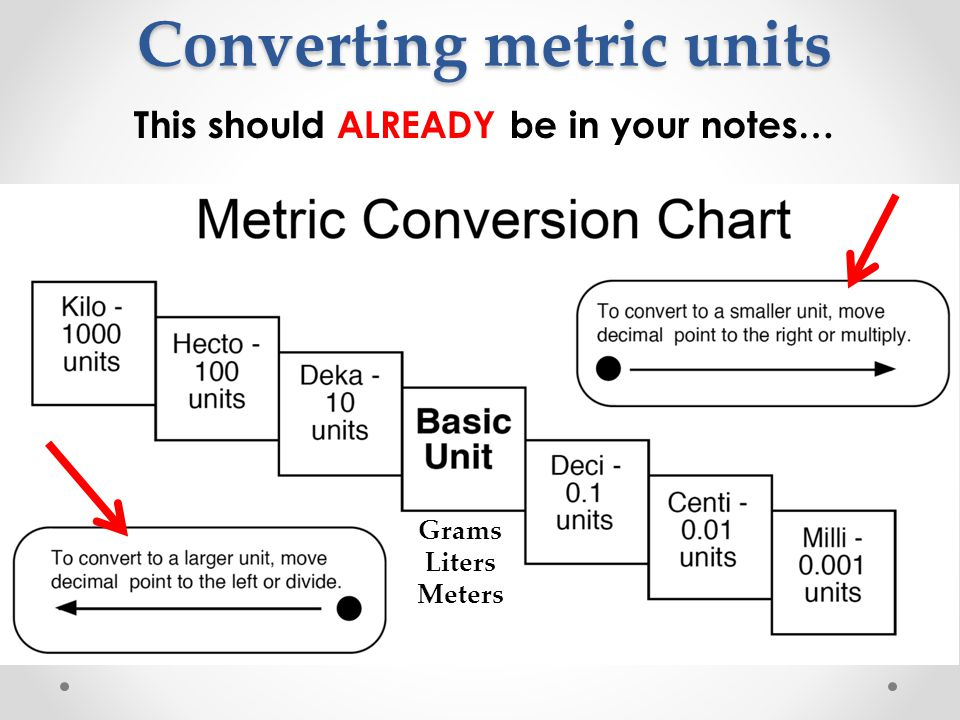 September 21 2011 T Practice Unit Conversion A Finish. Converting Metric Units. Worksheet. Standard Unit Conversion Worksheet At Clickcart.co