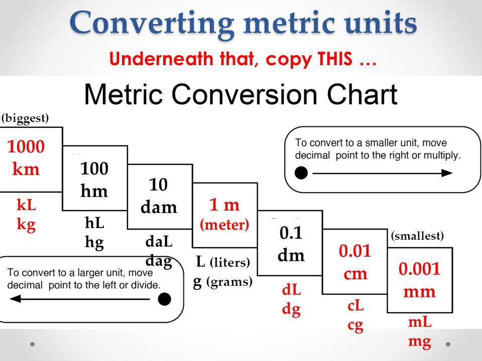September 21 2011 T Practice Unit Conversion A Finish. 5 Converting Metric Units. Worksheet. Standard Unit Conversion Worksheet At Clickcart.co