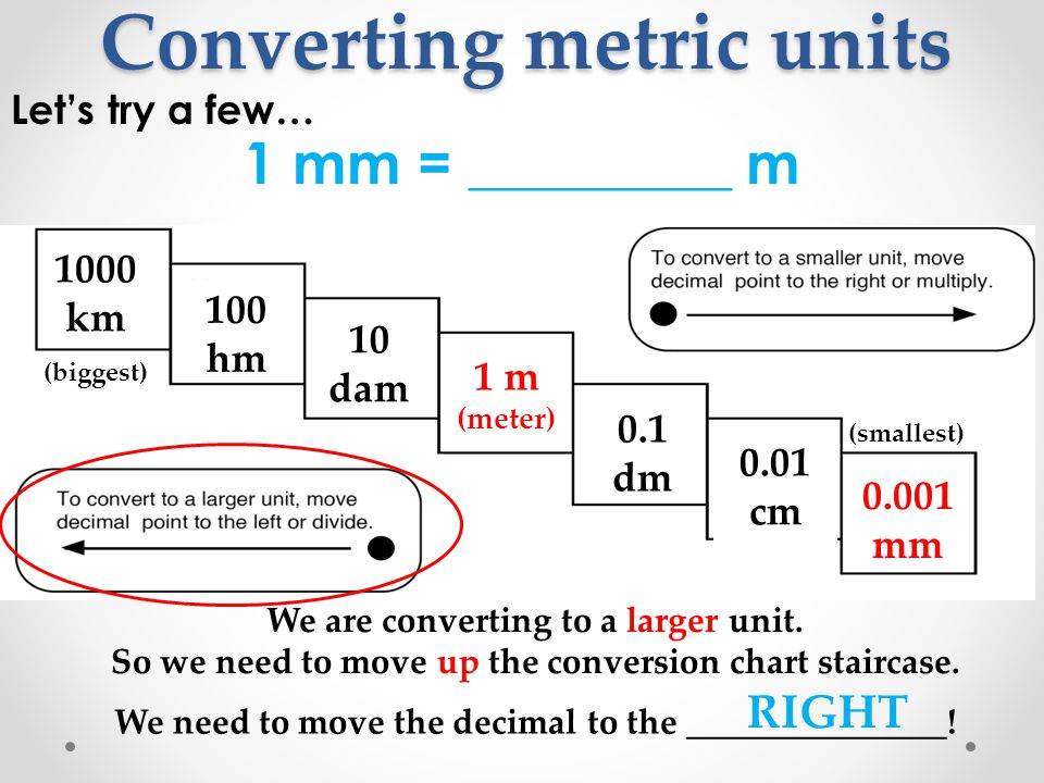 September 21 2011 T Practice Unit Conversion A Finish Unit