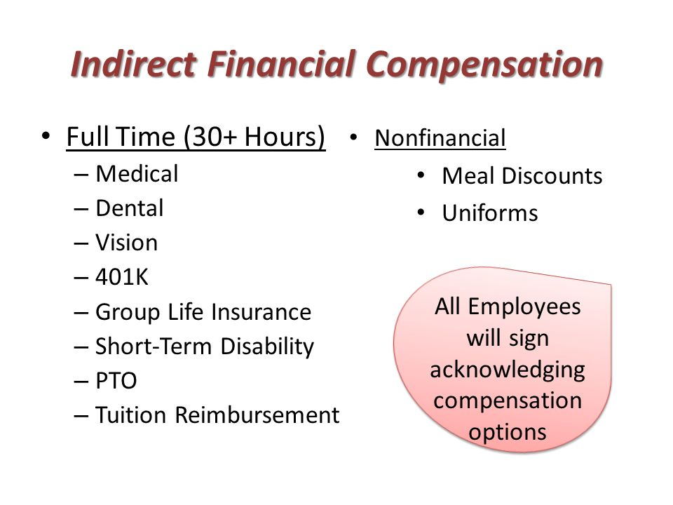 assignment compensation mallory essay Compensation plan compensation plan the purpose of this document is to present a proposal for a compensation plan for the newly formed sales team detailing the plan components, incentive packages, benefits, and the reasons the plan will work.
