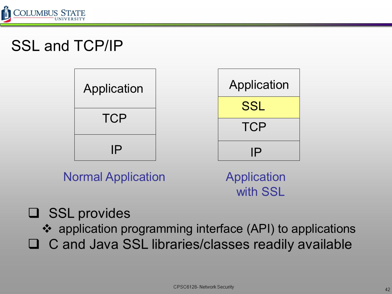 Network Security CPSC6128 – Lecture 7 IKE/SSL VPNs  - ppt download