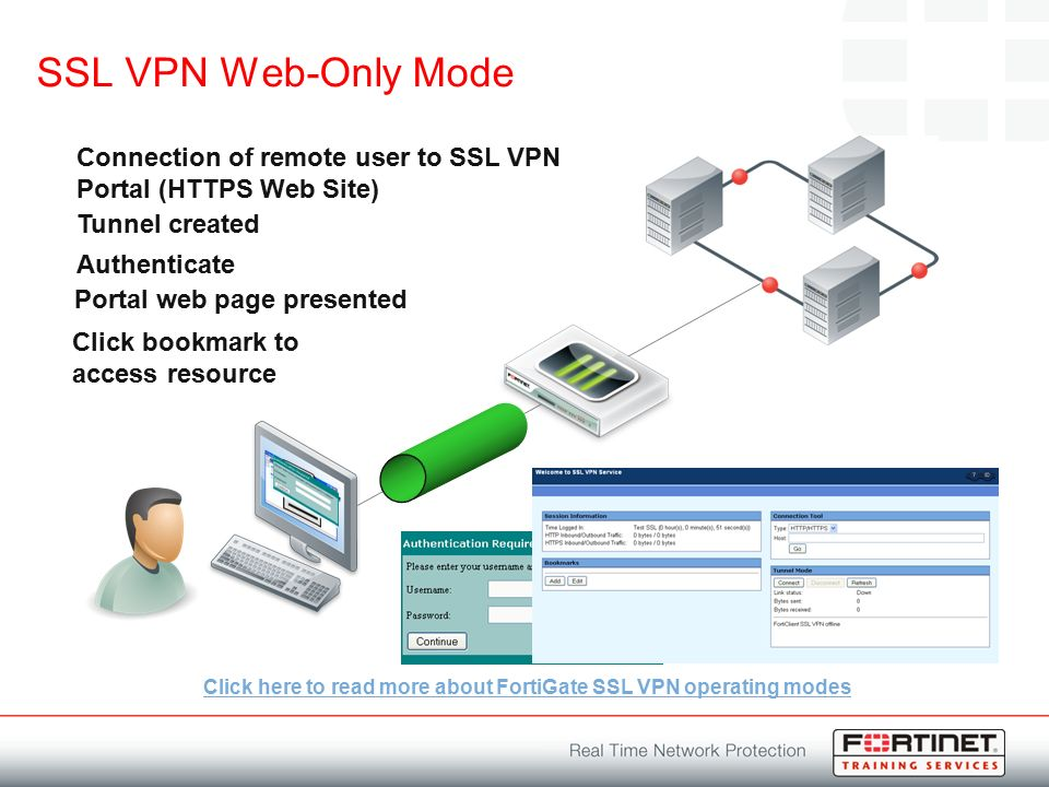 Course 201 Administration Content Inspection And Ssl Vpn Ppt