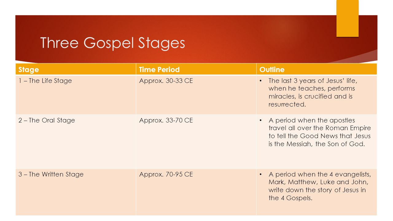 Three Gospel Stages Stage Time Period Outline 1 – The Life Stage