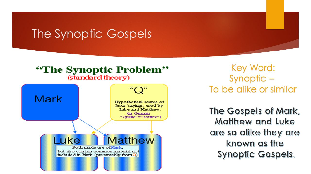 The Synoptic Gospels Key Word: Synoptic – To be alike or similar