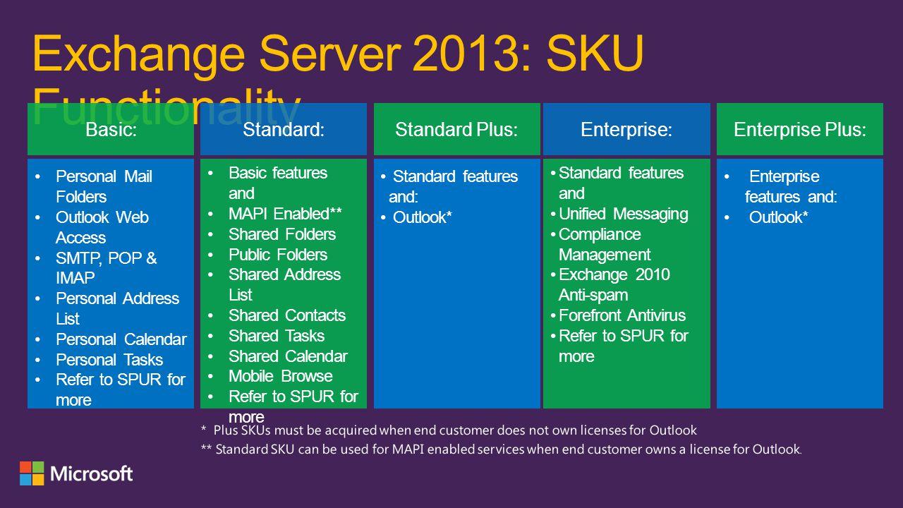 Top Five Microsoft Exchange Server 2013 Standard Cal - Circus