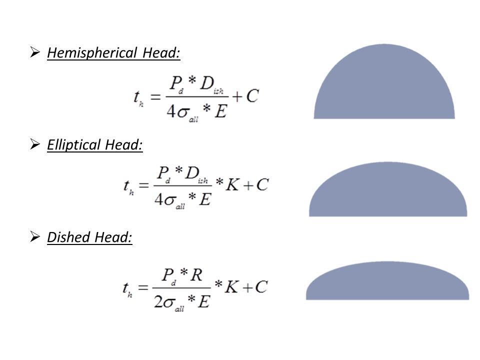 Volume of semi ellipsoidal head