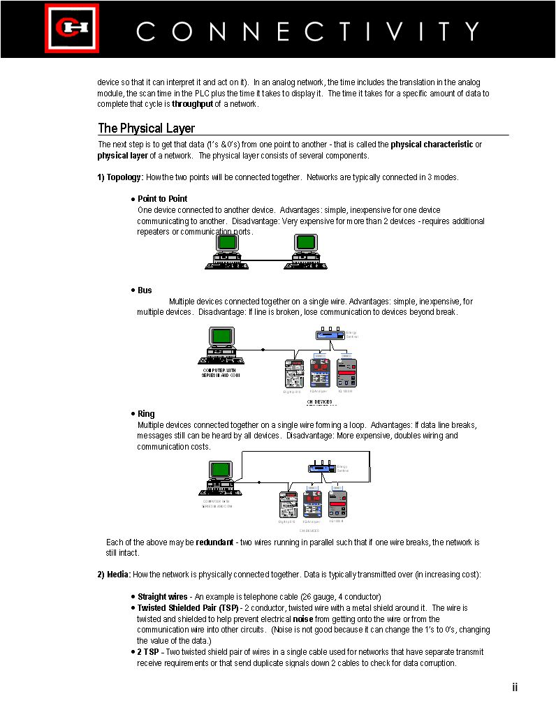 C O N E T I V Y Communications Overview Introduction Ppt Bus Wiring Cost 4 Ii