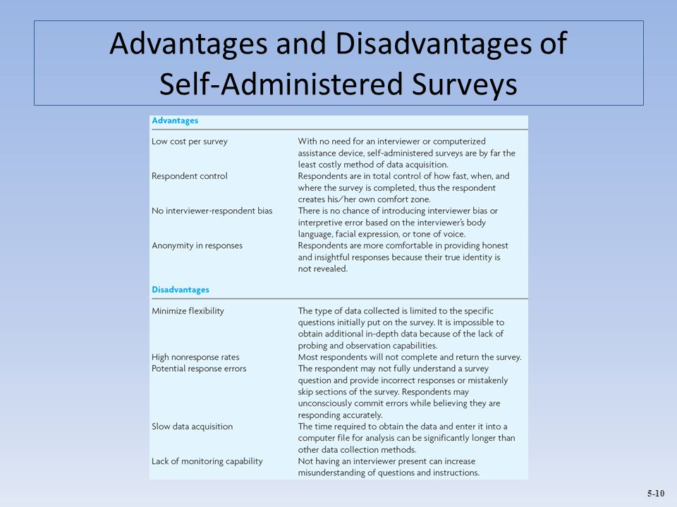 Advantages and Disadvantages of Self-Administered Surveys