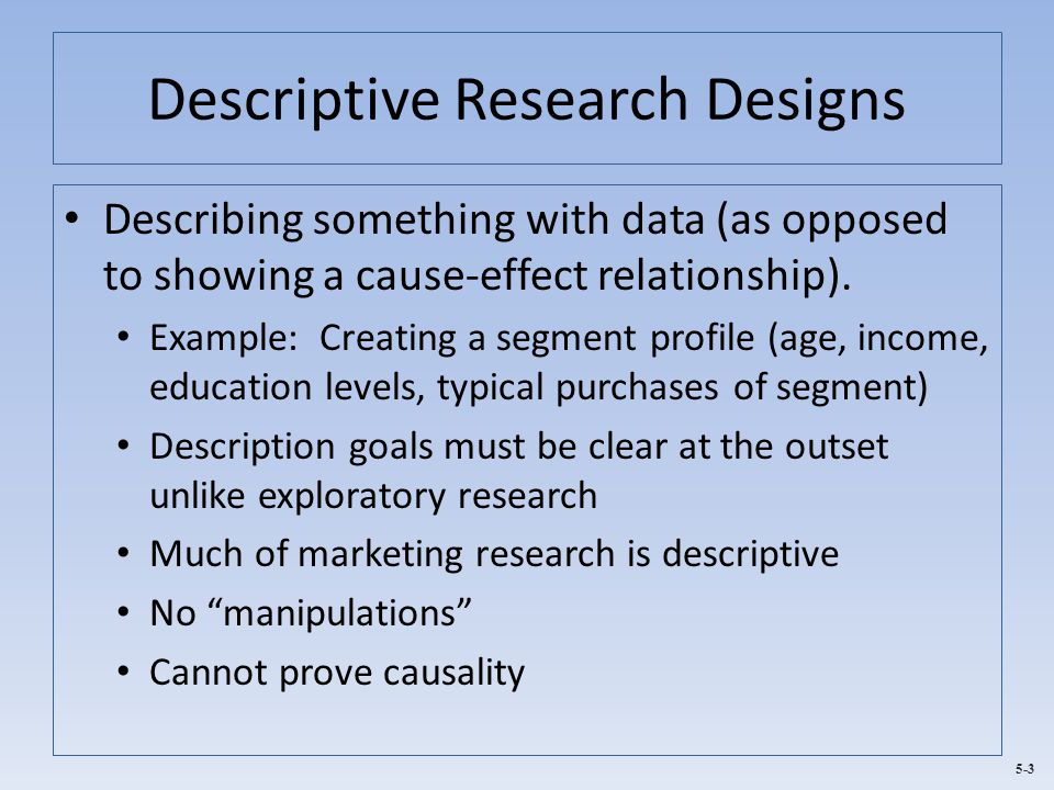 Descriptive Research Designs
