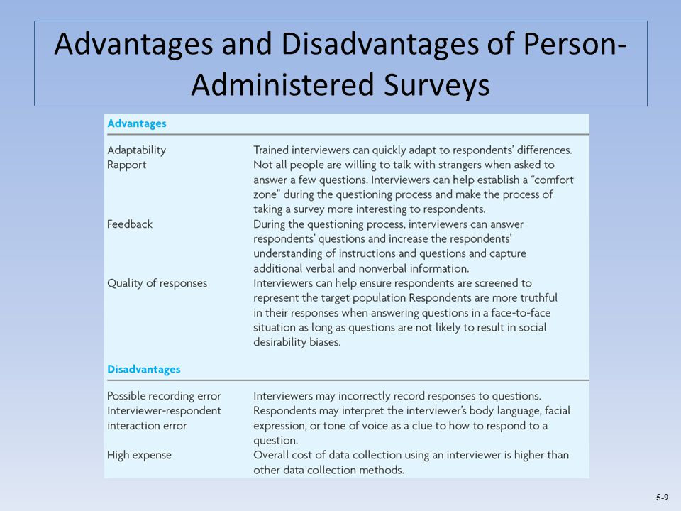 Advantages and Disadvantages of Person-Administered Surveys