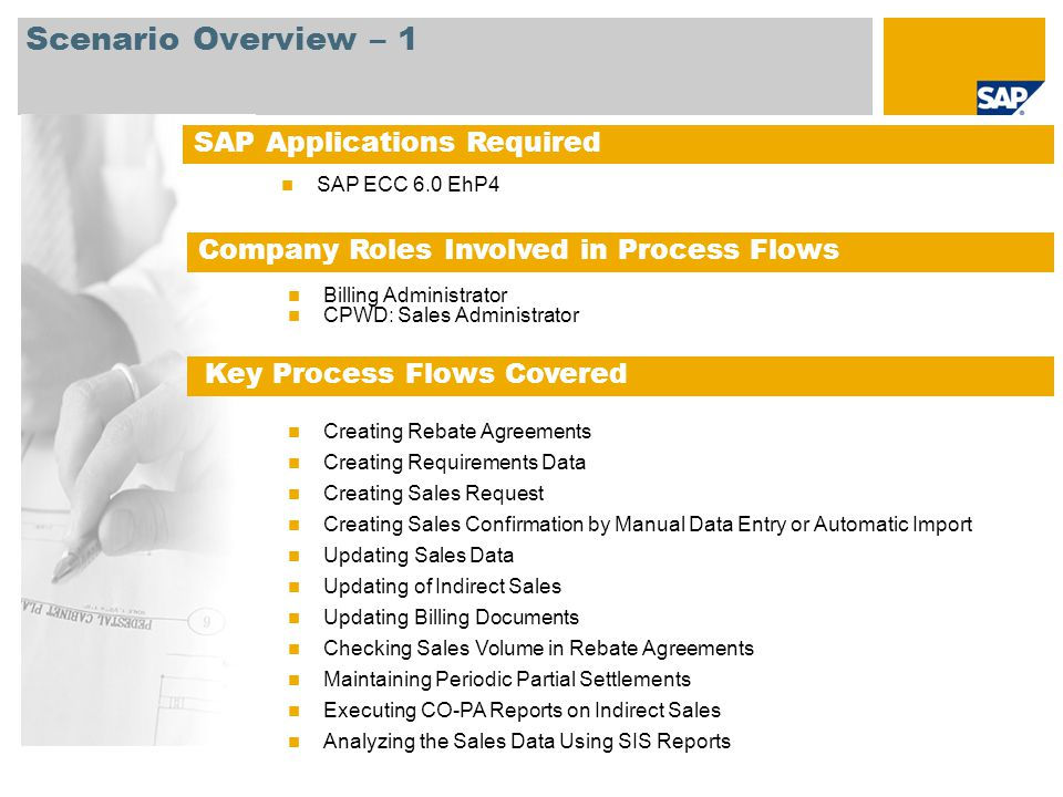 Scenario Overview – 1 SAP Applications Required
